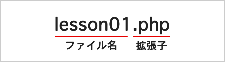PHPファイルの拡張子は.php